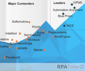 Everest Group Names Automation Anywhere, Blue Prism, NICE and UiPath 'Leaders'