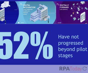 Healthcare Professionals Back Digital Transformation But Most Projects Still in Pilot Stage, Says Report
