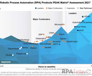 Everest Group Names Automation Anywhere, Blue Prism, NICE and UiPath RPA 'Leaders'
